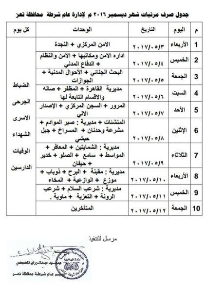 جدول توزيع رواتب الامن - عدن نيوز