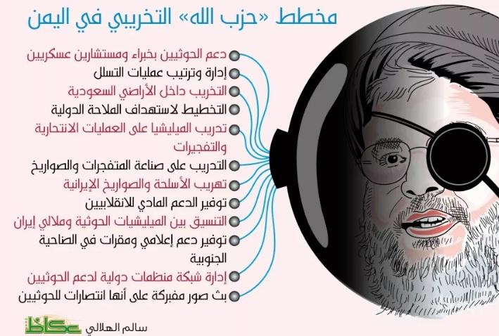 تحالف الشر بين الحوثي والمخلوع يدخل مرحلة الإحتضار!!