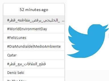 هاشتاغ #الشعب_الخليجي_يرفض_مقاطعه_قطر يتصدر تويتر