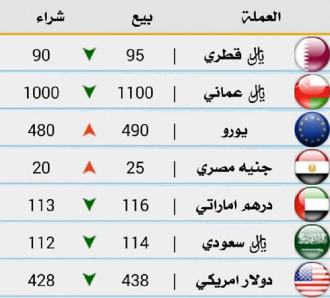 الريال اليمني ينهار بشكل مخيف مقابل السعودي والدولار وبقية العملات