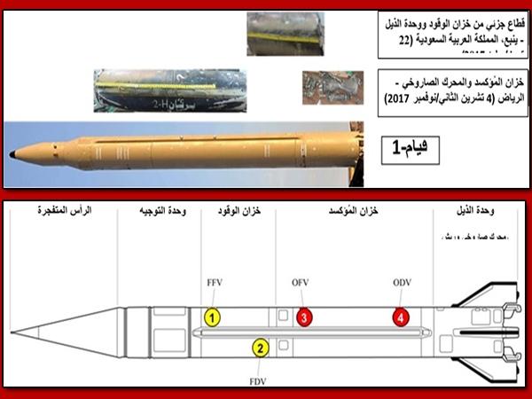روسيا تعطل مشروع قرار بمجلس الأمن يدين إيران لانتهاك حضر الأسلحة إلى اليمن