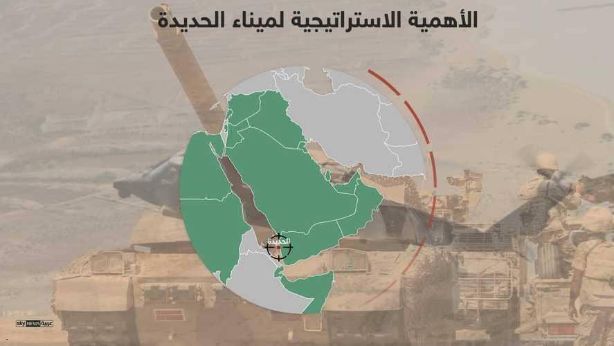 بالصور.. تعرف على الاهمية الاستراتيجية لميناء الحديدة!!