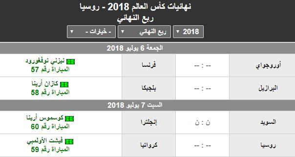 انجلترا آخر المتأهلين لدور الـ 8 في مونديال روسيا 2018، تعرف على جدول مباريات ربع النهائي