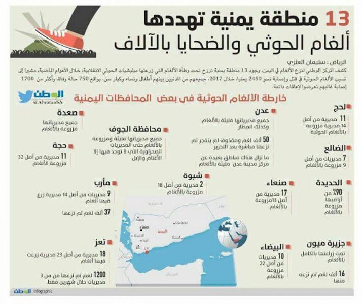عدن في صدارتها.. 13 محافظة يمنية تهددها ألغام الحوثي