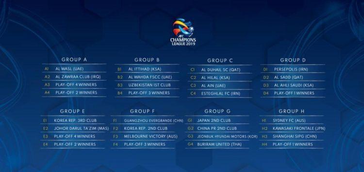 قرعة قوية للأندية العربية في دوري أبطال آسيا