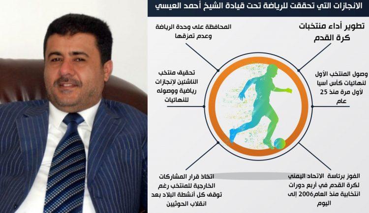 مع اقتراب كأس اسيا.. تعرف على ابرز الانجازات التي تحققت لكرة القدم اليمنية تحت قيادة الشيخ احمد العيسي
