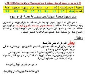 مركز الأرصاد الوطني يحذر من موجة صقيع شديدة ستضرب 10 محافظات يمنية