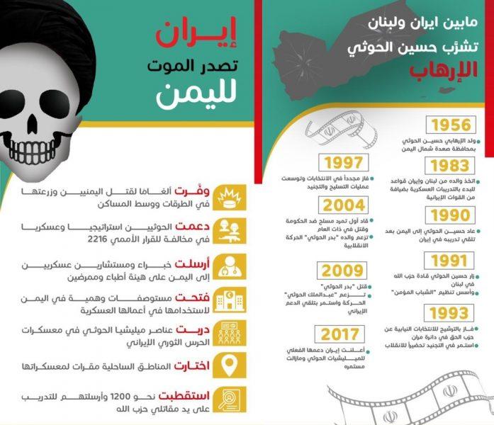 الحوثي وداعش.. يختلف المسمى وتتفق الغايات والوسائل