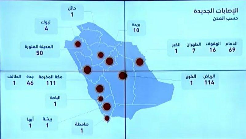 حالات كورونا بحسب المدن في السعودية اليوم الثلاثاء 14-4-2020 .. 435 اصابة جديدة و84 تعافي و8 وفيات
