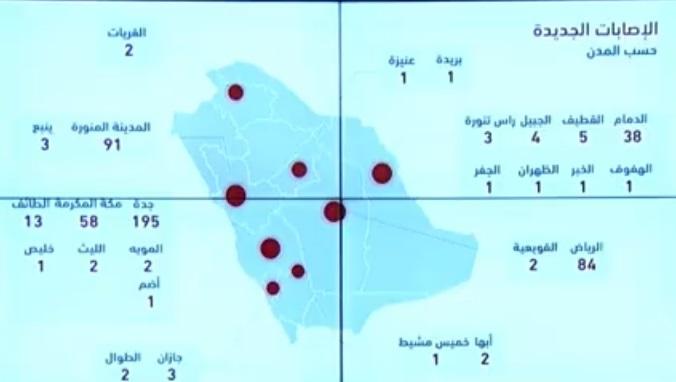 """الصحة السعودية تعلن 518 اصابة جديدة و59 تعافي و4 وفيات بسبب فيروس كورونا اليوم الخميس 16-4-2020 """"الحالات بحسب المدن"""""""