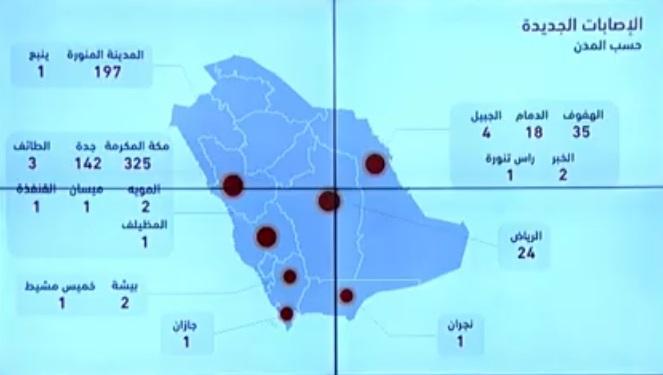 """الصحة السعودية تعلن 762 اصابة جديدة و59 تعافي و4 وفيات بسبب فيروس كورونا اليوم الجمعة 17-4-2020 """"الحالات بحسب المدن"""""""