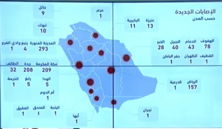 """الصحة السعودية تعلن 1158 اصابة جديدة و113 تعافي و7 وفيات بسبب فيروس كورونا اليوم الخميس 23-4-2020 """"الحالات بحسب المدن"""""""