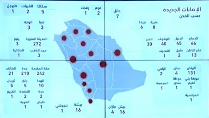 """الصحة السعودية تعلن 1172 اصابة جديدة و124 تعافي و6 وفيات بسبب فيروس كورونا اليوم الجمعة 24-4-2020 """"الحالات بحسب المدن"""""""