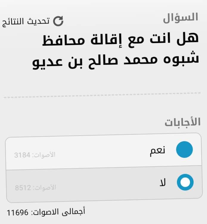 محافظ شبوة (بن عديو) يتغلب بفوز ساحق عبر تصويت دعا له ناشطي المجلس الانتقالي
