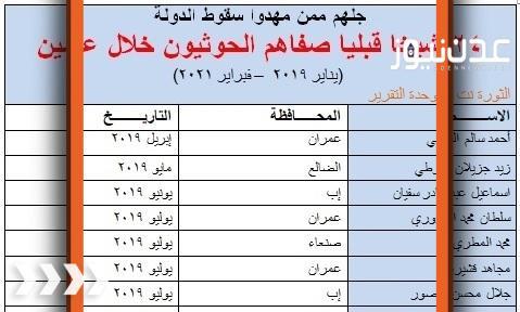 بالأسماء.. مليشيات الحوثي تصفي 24 شيخ قبلي موالي لها خلال عامين