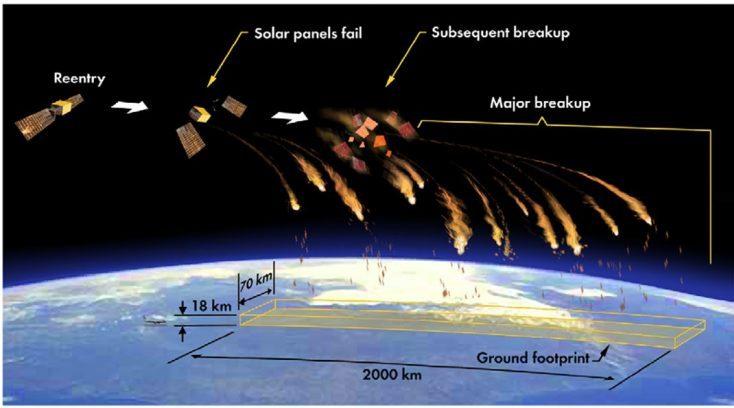 """بهذا الشكل سيسقط """"صورة"""" .. مركز الفلك الدولي يكشف موعد سقوط الصاروخ الصيني الخارج عن السيطرة وموعد مروره فوق السعودية"""