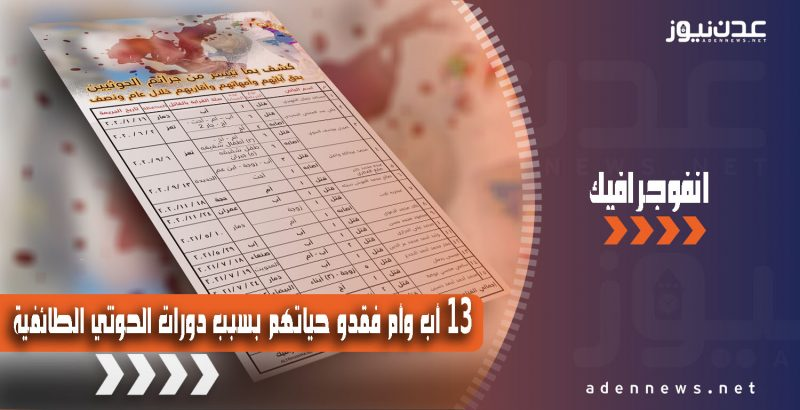 الطاعة للحوثي والموت للوالدين .. أباء وامهات دفعوا حياتهم بسبب دورات الحوثيين الطائفية (إنفوجرافيك)